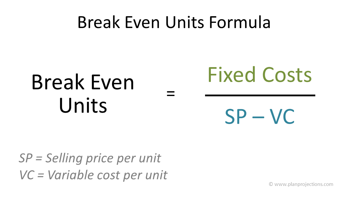 lower break even point formula