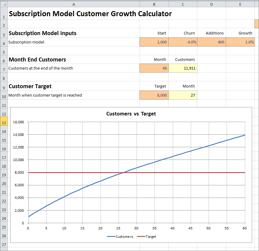 subscription model customer growth calculator v 1.0