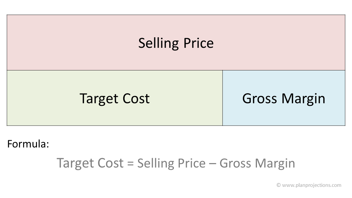 target costing