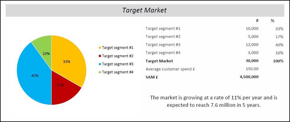 target market 1.0