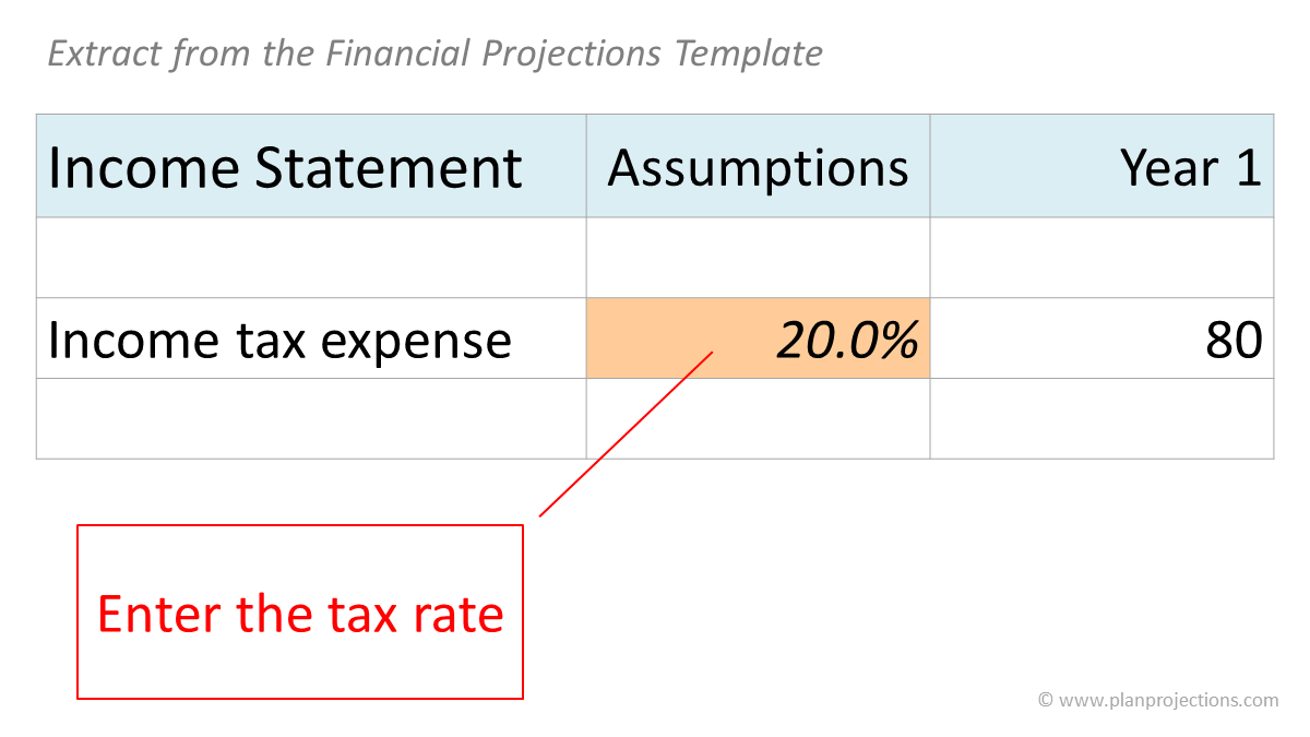 enter the tax rate - extract from the financial projections