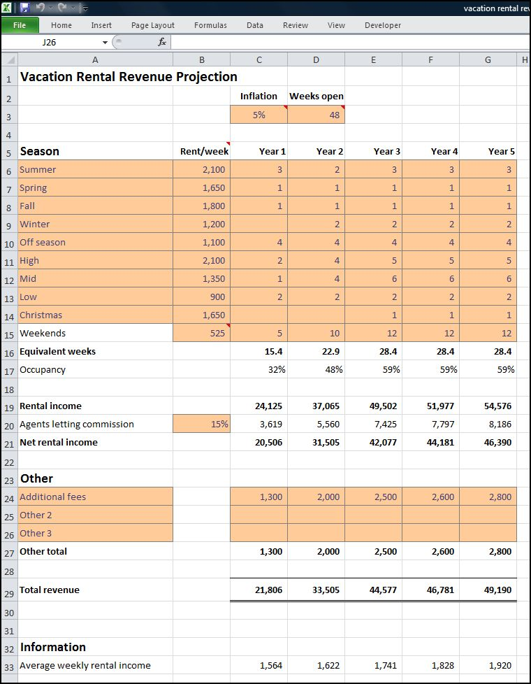 vacation rental revenue projection template v 1.0