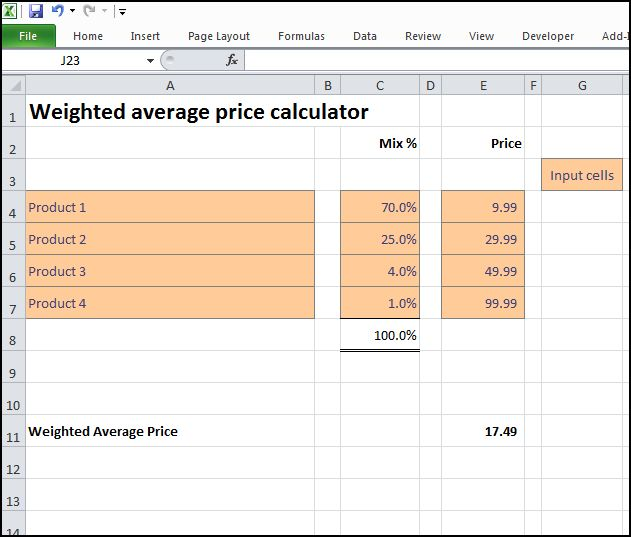 weighted average price plan projections