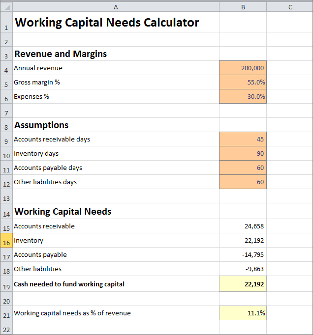 working capital needs calculator v 1.01