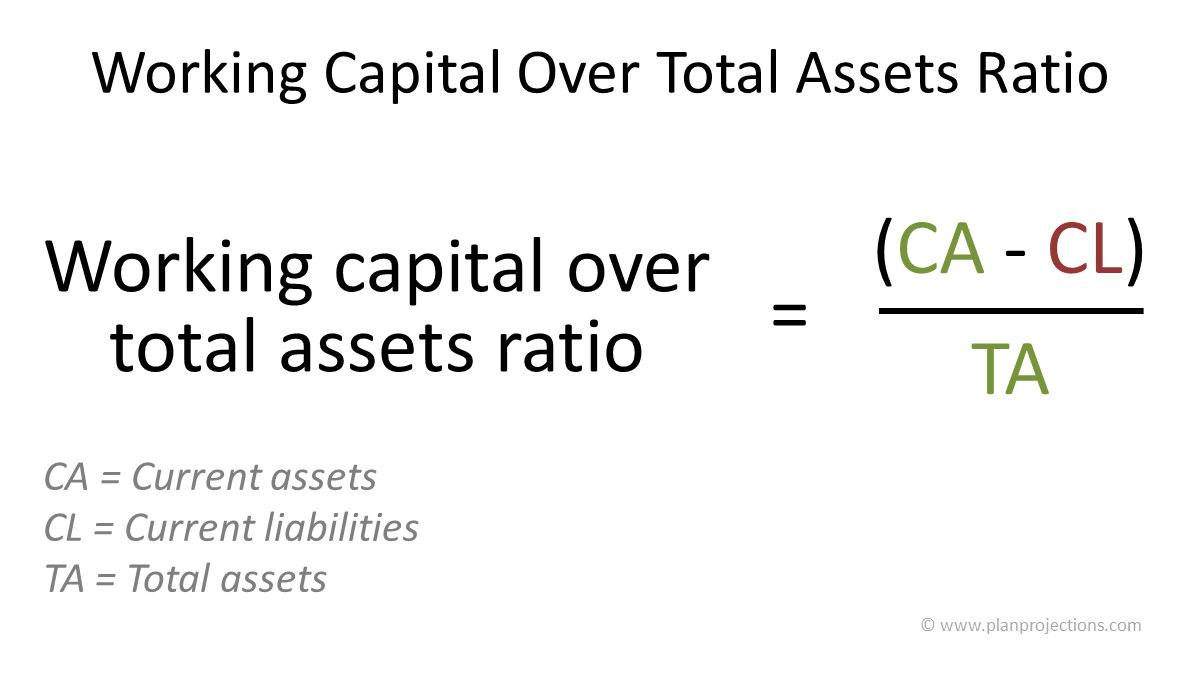 working capital over total assets ratio